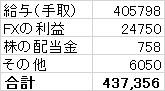 201607収入.jpg